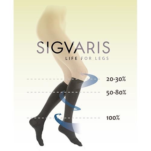 sigvaris3-500